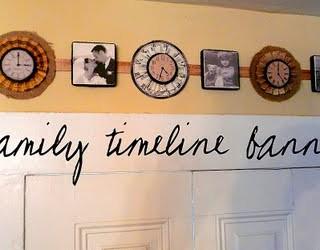 Family Timeline Banner
