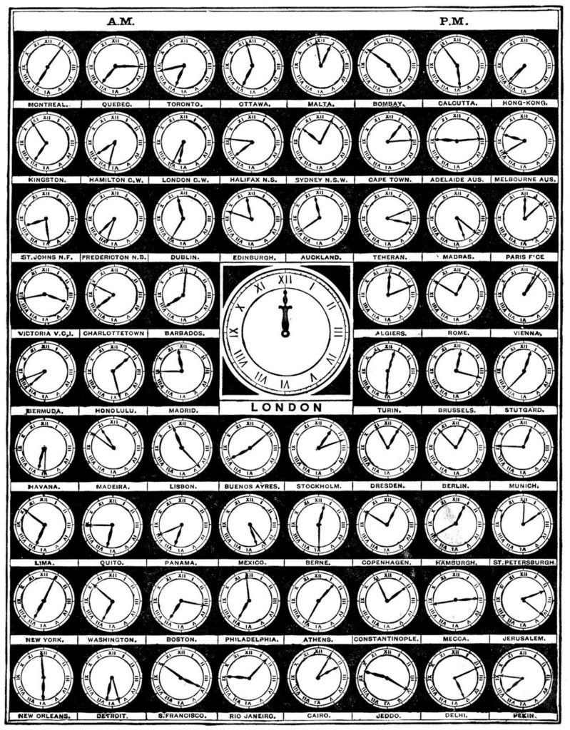 World Clocks Image