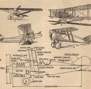 Vintage Graphic – Airplanes