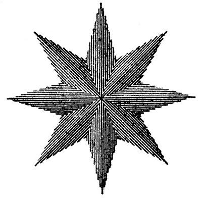Vintage Steampunk Clip Art – Compass Rose – Star