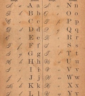 Victorian Alphabet Chart – Awesome!