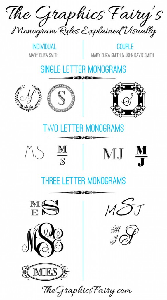 Tips & tricks for creating your own monogram  //  The Graphics Fairy