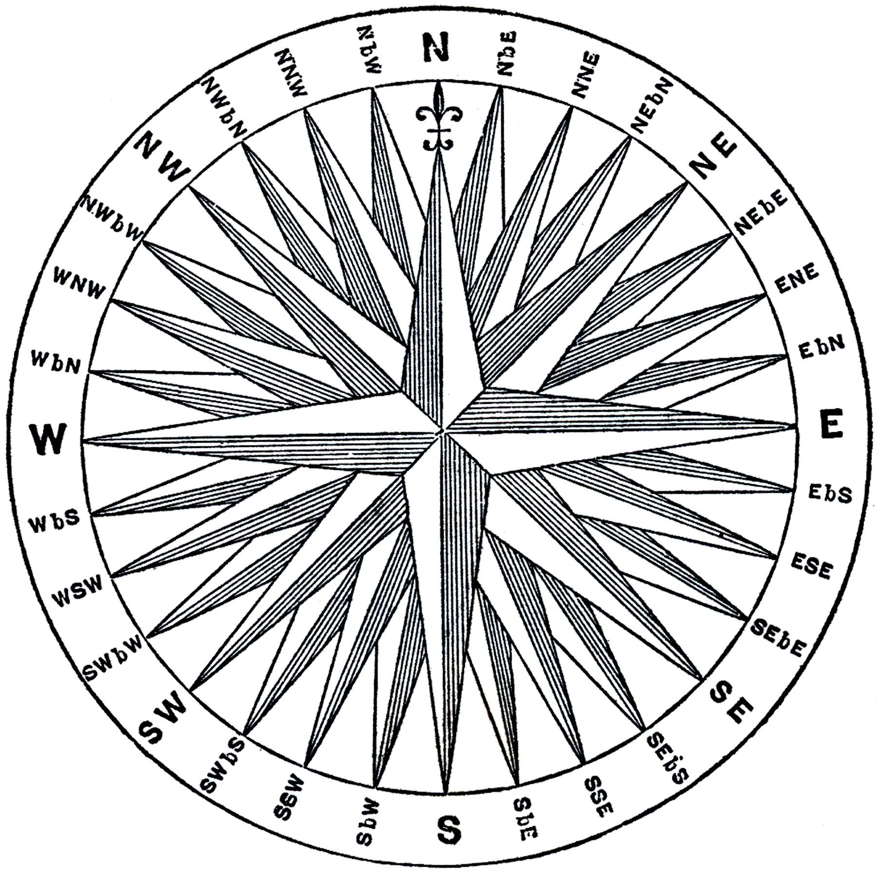 graphic about Printable Compass Rose named Classic Comp Rose Graphic - The Graphics Fairy
