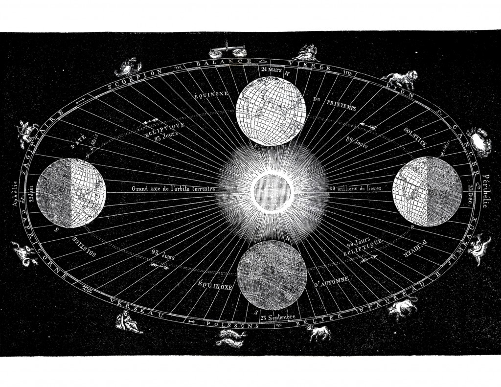 Vintage French Astronomy Print!