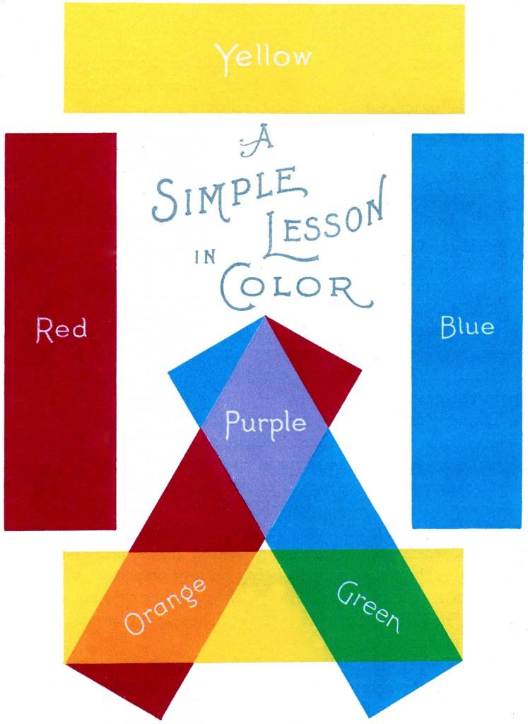 Vintage Color Chart Image