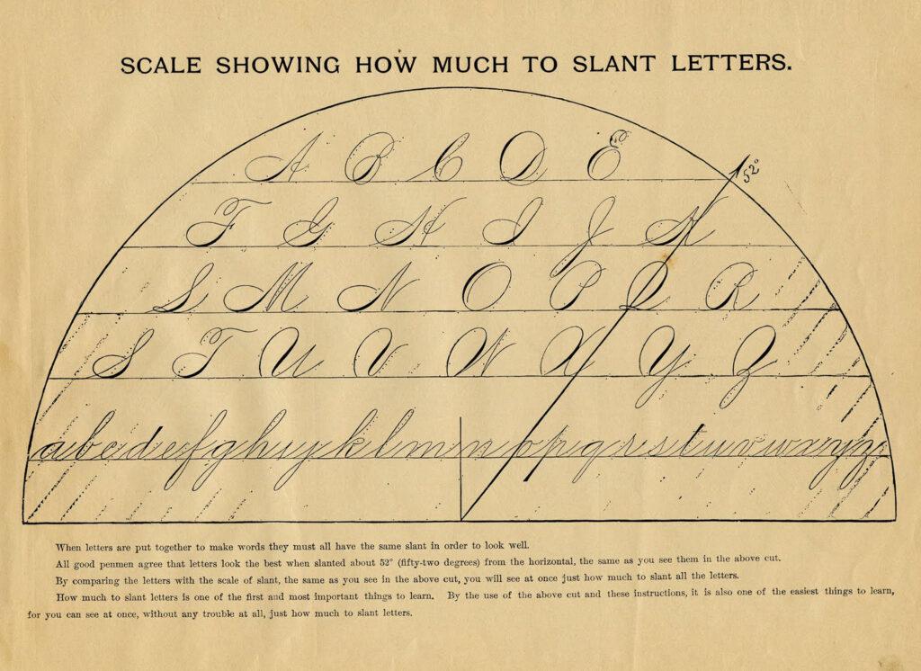 Spencerian lettering slant lesson illustration