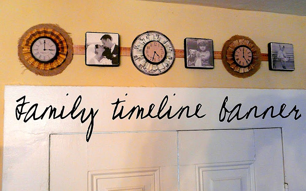 cool timeline projects cool timeline projects