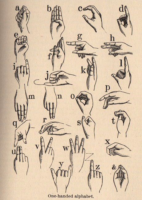 Vintage Clip Art - Hands - Sign Language - The Graphics Fairy
